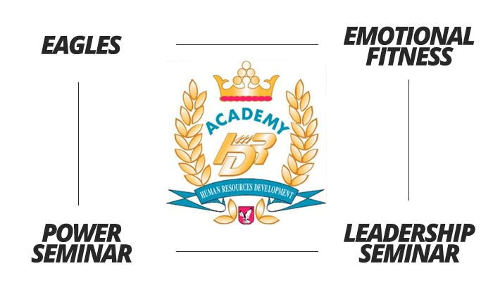 4 tappe academy